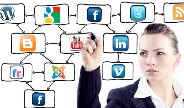 Contrata expertos en Social Media - Redes Sociales - Community Manager - Colobia - México